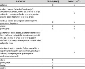 tabela-primerjava